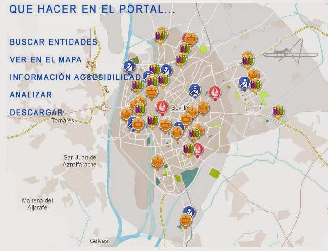 Portal Datos Abiertos Espaciales Ayuntamiento de Sevilla