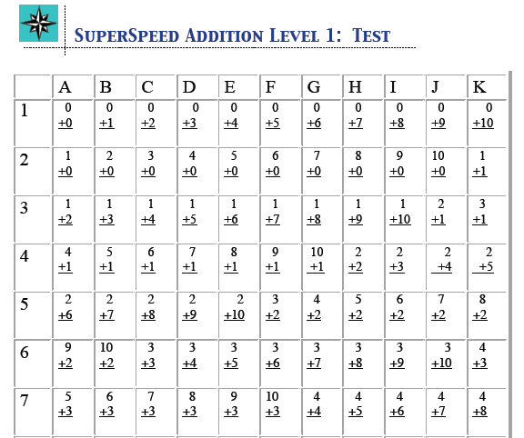 math worksheet : super speed addition and subtraction : Math Fact Fluency Worksheets