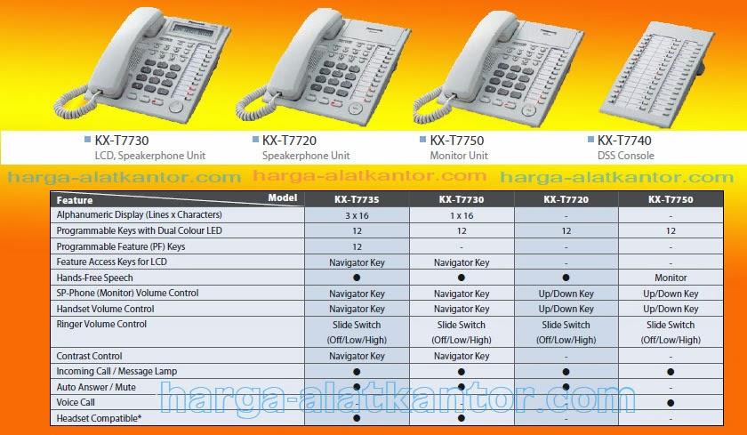Model Key Telepon Panasonic