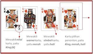 belajar sulap kartu