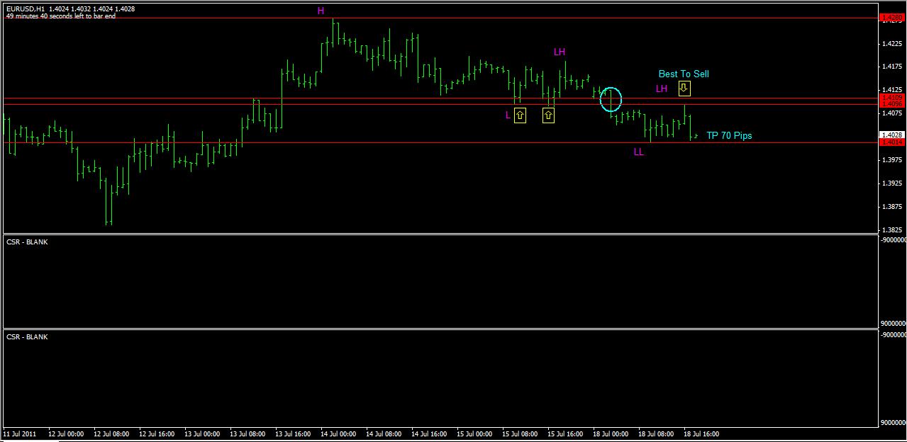 Uwcfx forex trading