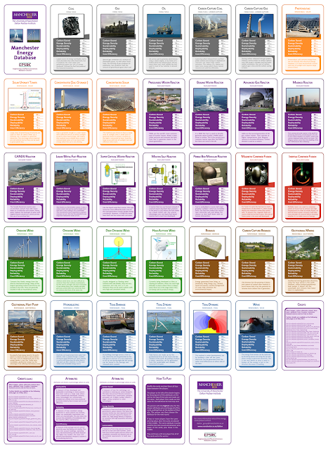 nuclear/energy card game