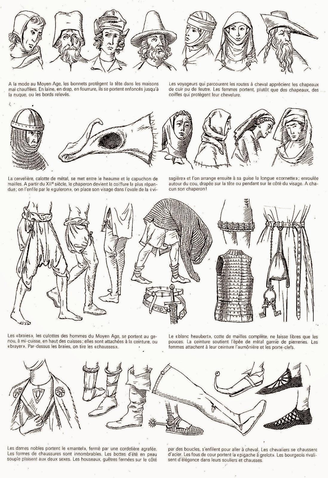 Bekannt Leçons de choses: Les vêtements au Moyen-Âge XO48