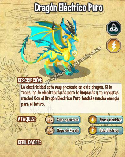 imagen del dragon electrico puro y sus caracteristicas