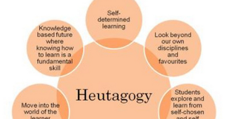 Heutagogy Explained for Teachers (and Tools That Support It)