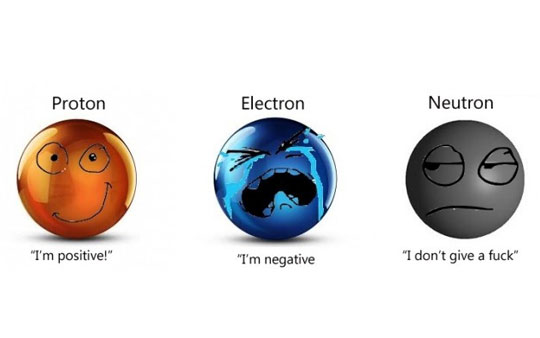 funny picture, cartoon, proton, electron, neutron, positive, negative