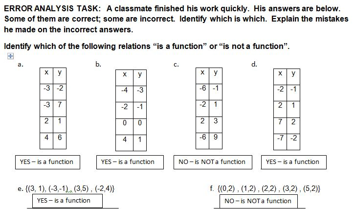 math worksheet : algebra s friend error analysis function or not a function : Math Function Worksheets