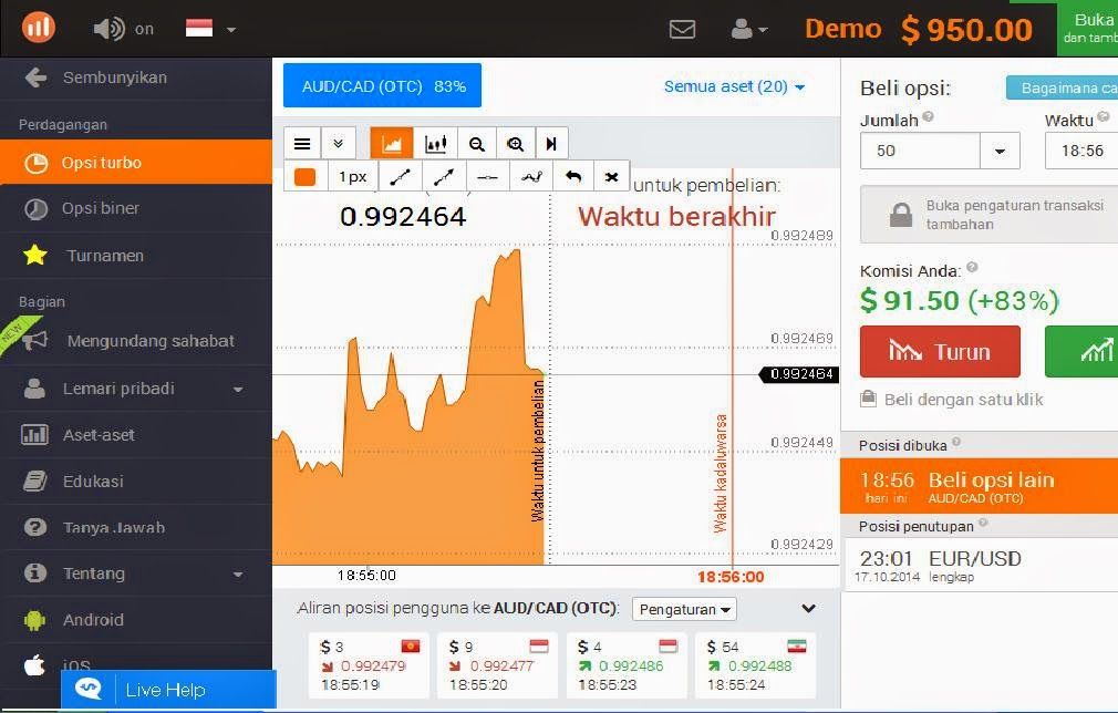 Option trading bahasa indonesia