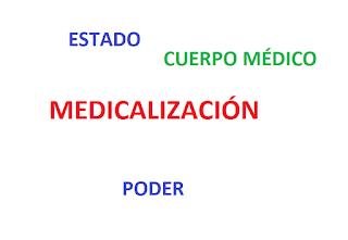 Concepto de medicalización