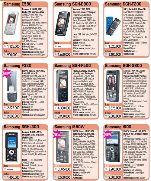 harga ponsel samsung 2 Daftar Harga HP Samsung Baru dan Bekas 2013