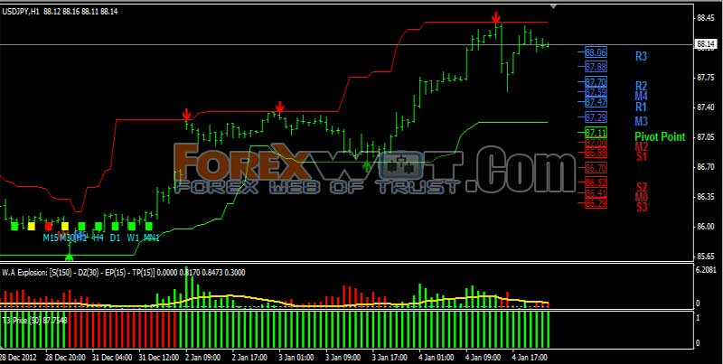 Best forex trading service guard