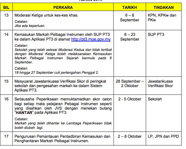 jadual pt3 sejarah