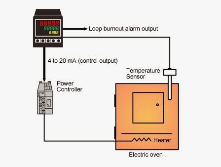 Watlow Temperature Controller Wiring Diagram. Ups Wiring Diagram, 3 on