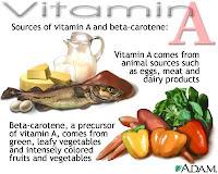 vitamin A, manfaat vitamin A, Vitamin, Kandungan Vitamin A, Gambar Vitamin A