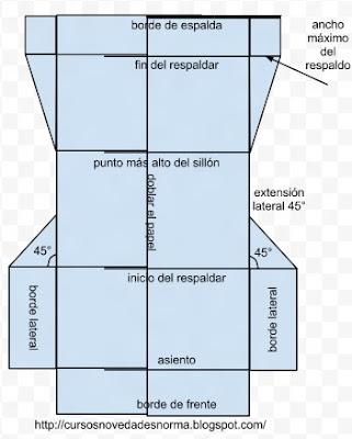 Patrón de funda para sillón modular, patrón abierto