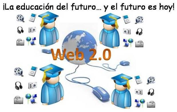 Portafolio docente muestra 2 mapa conceptual educaci n for Que es una pagina virtual