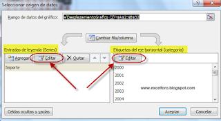 Desplazar el valor del eje de un gráfico en Excel.