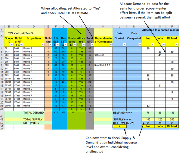 Build Sheet Example - Allocate Demand to named resources