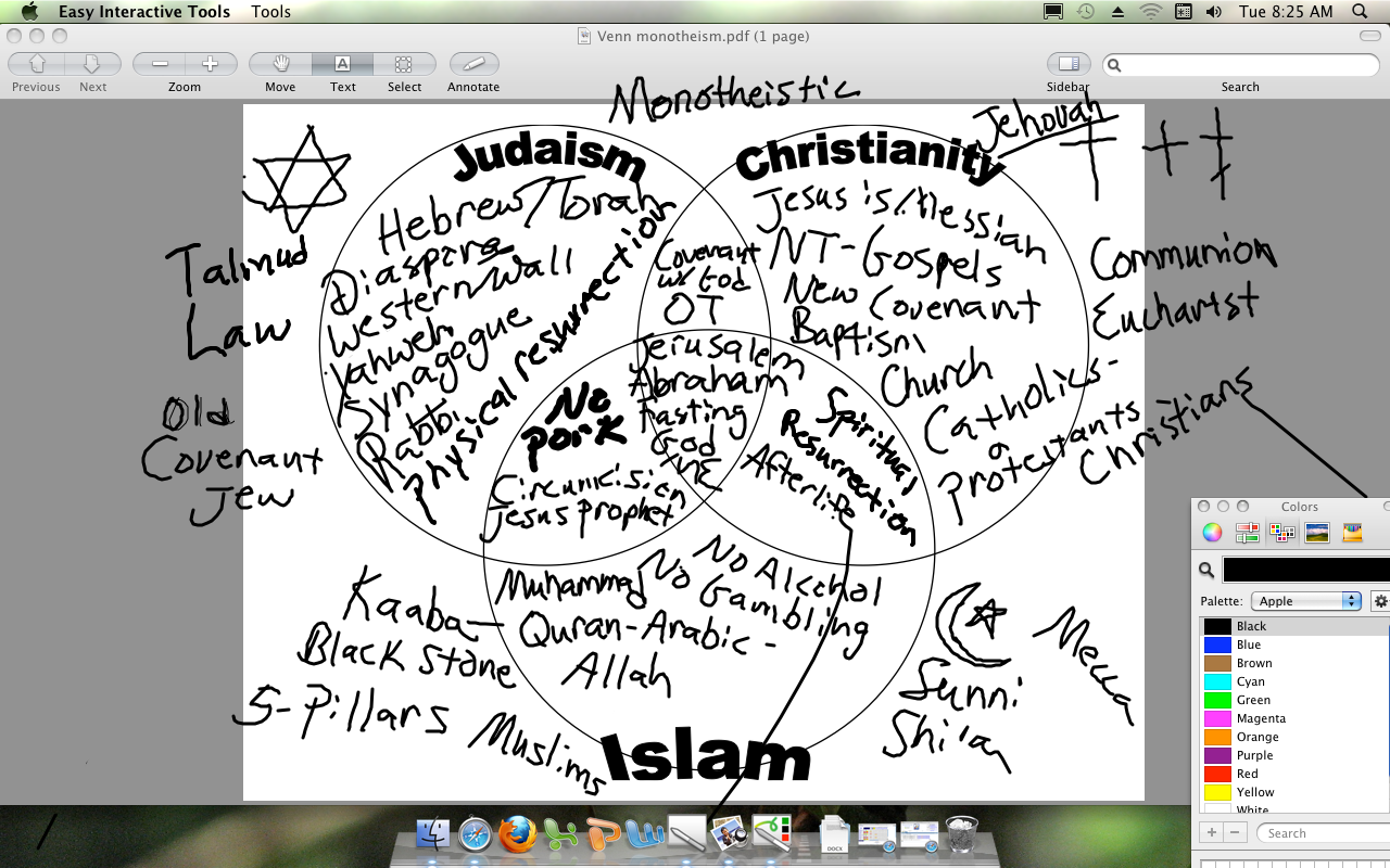 comparing abrahamic religions essays