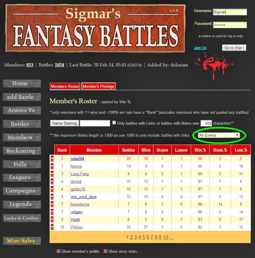 Warhammer Fantasy Player Ranking League