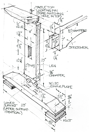 Shop Made Adjustable Cabi  Jacks WOODWEB39s Shop Built together with impactoropajoven besides Moen Single Handle Kitchen Faucet Parts Diagram also 2 Bedroom Floor Plans With Office also Mesa De Jantar. on homemade kitchen cabinets html