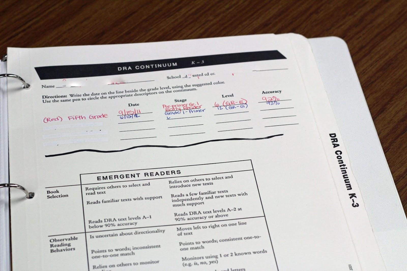 sample summary essay muet band 5