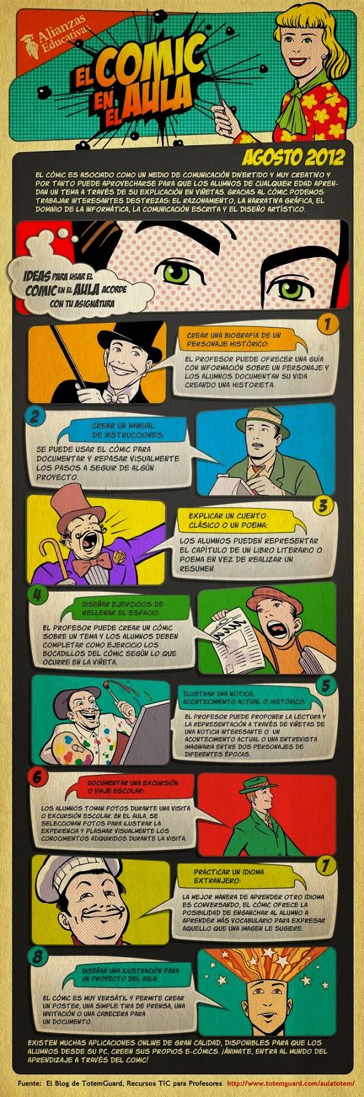 el comic en el aula
