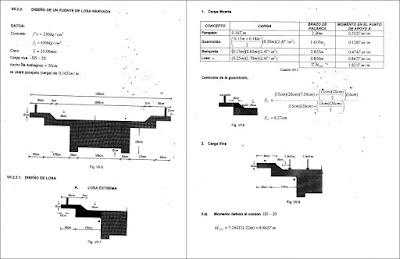 Diseño de un puente de losa nervada