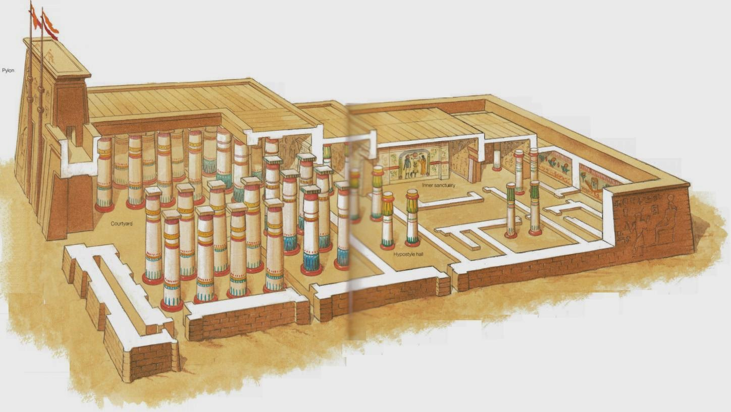 Karnak Temple Complex By Na 3200bc Architect S Learning Handbook