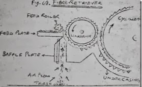 Fiber Retriever