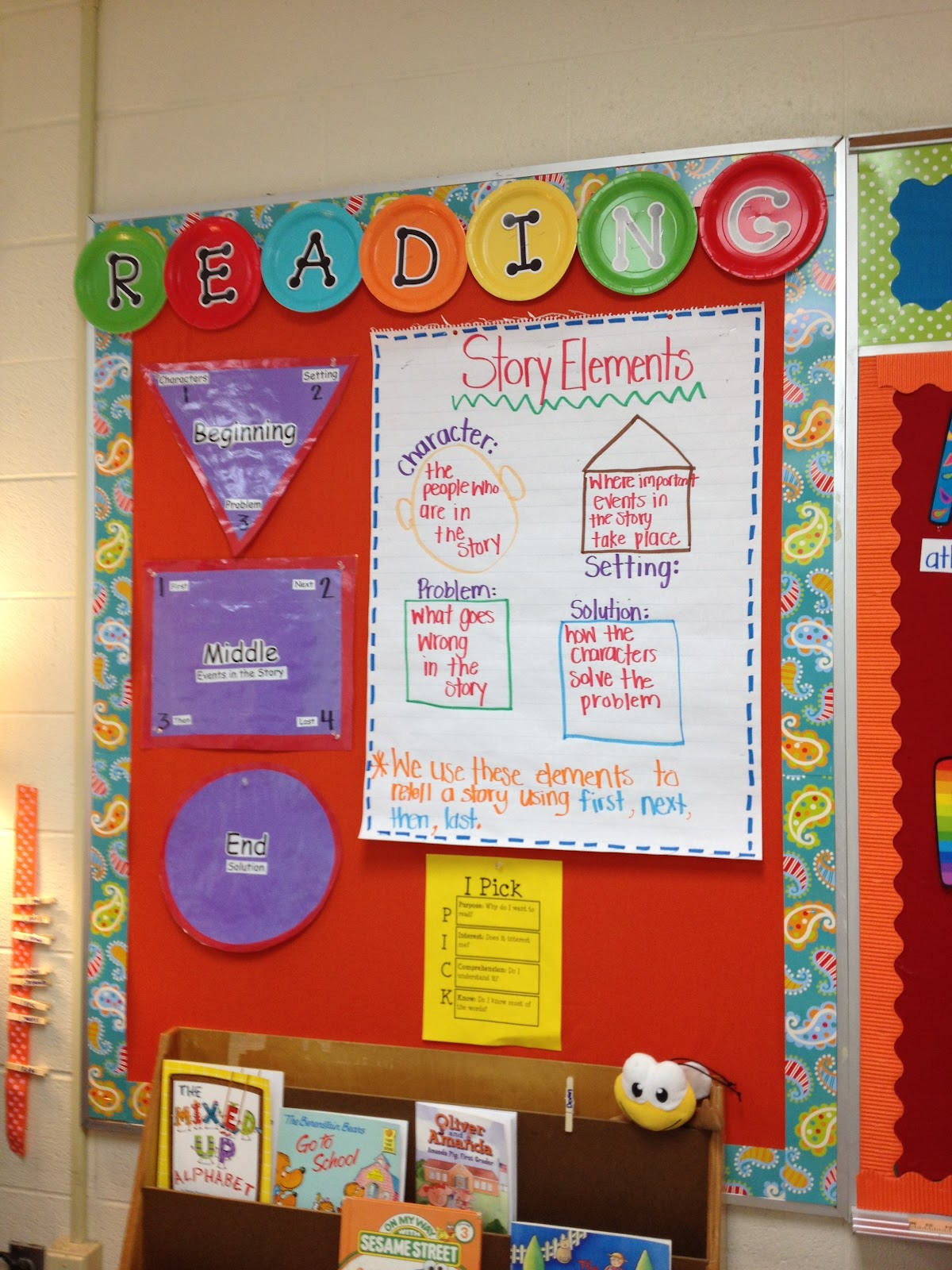 Cheap Classroom Decoration Ideas ~ Classroom decorating on pinterest