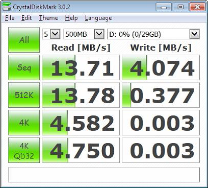 USB 2.0 U31 result