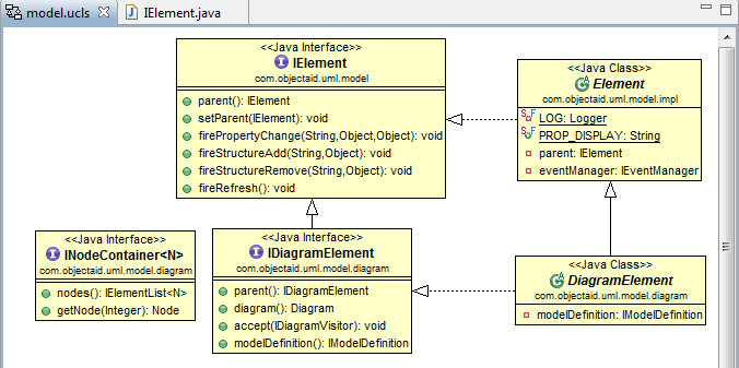 ObjectAid UML Explorer class diagram