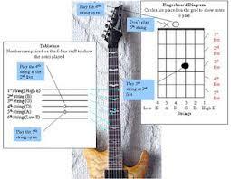 Cara Membaca Tab Guitar