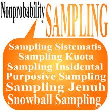 Teori Sampel dan Sampling Penelitian