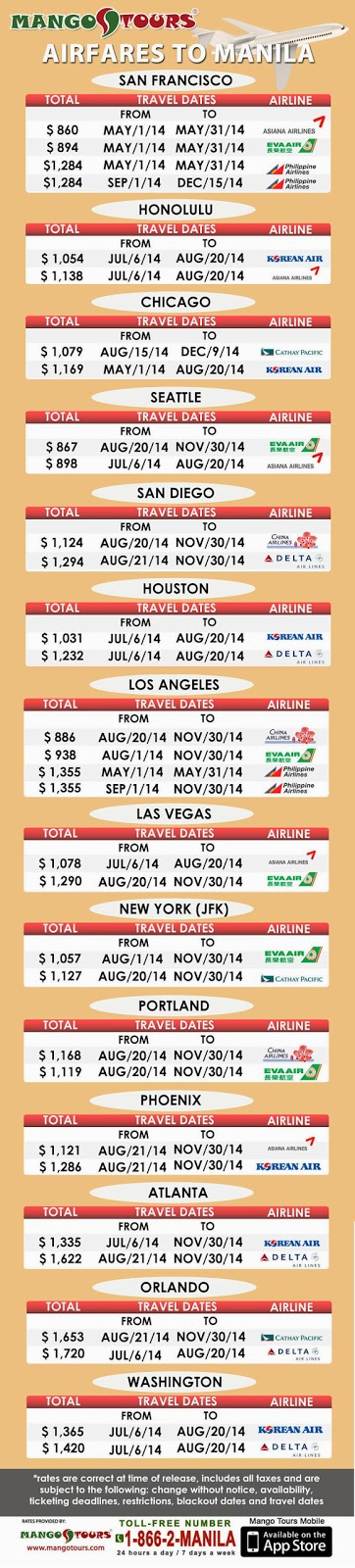 Current airfares to Manila (as of May 3, 2014)