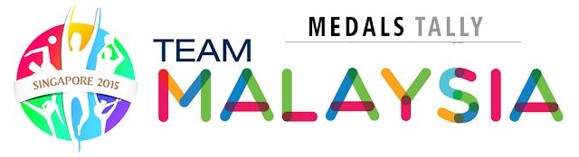 medal tally sea games 2015 singapura