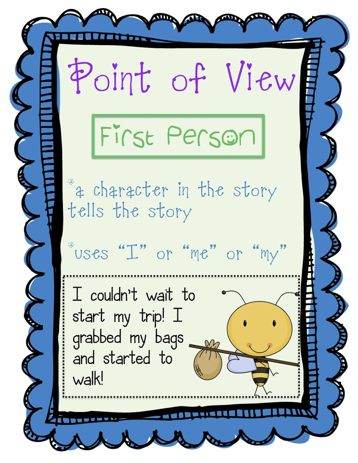 Let's write - First Point Of View : - Page 1 - Wattpad