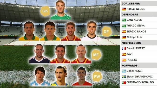 Tim Impian di Piala Dunia 2014 - www.fbet88.com