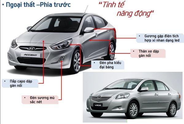 Những trang bị chính trên Hyundai Accent Sedan Blue 01