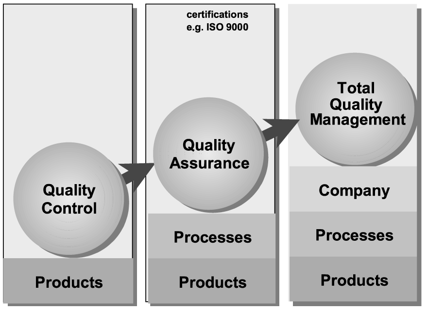 mgt 449 total quality pioneers paper