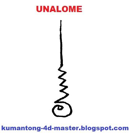 Kumantong 4d Master The Very Basic Understanding Of Thai Buddhism