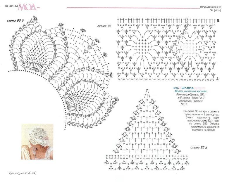 Вязание крючком декоративное шляпы схемы на русском 100