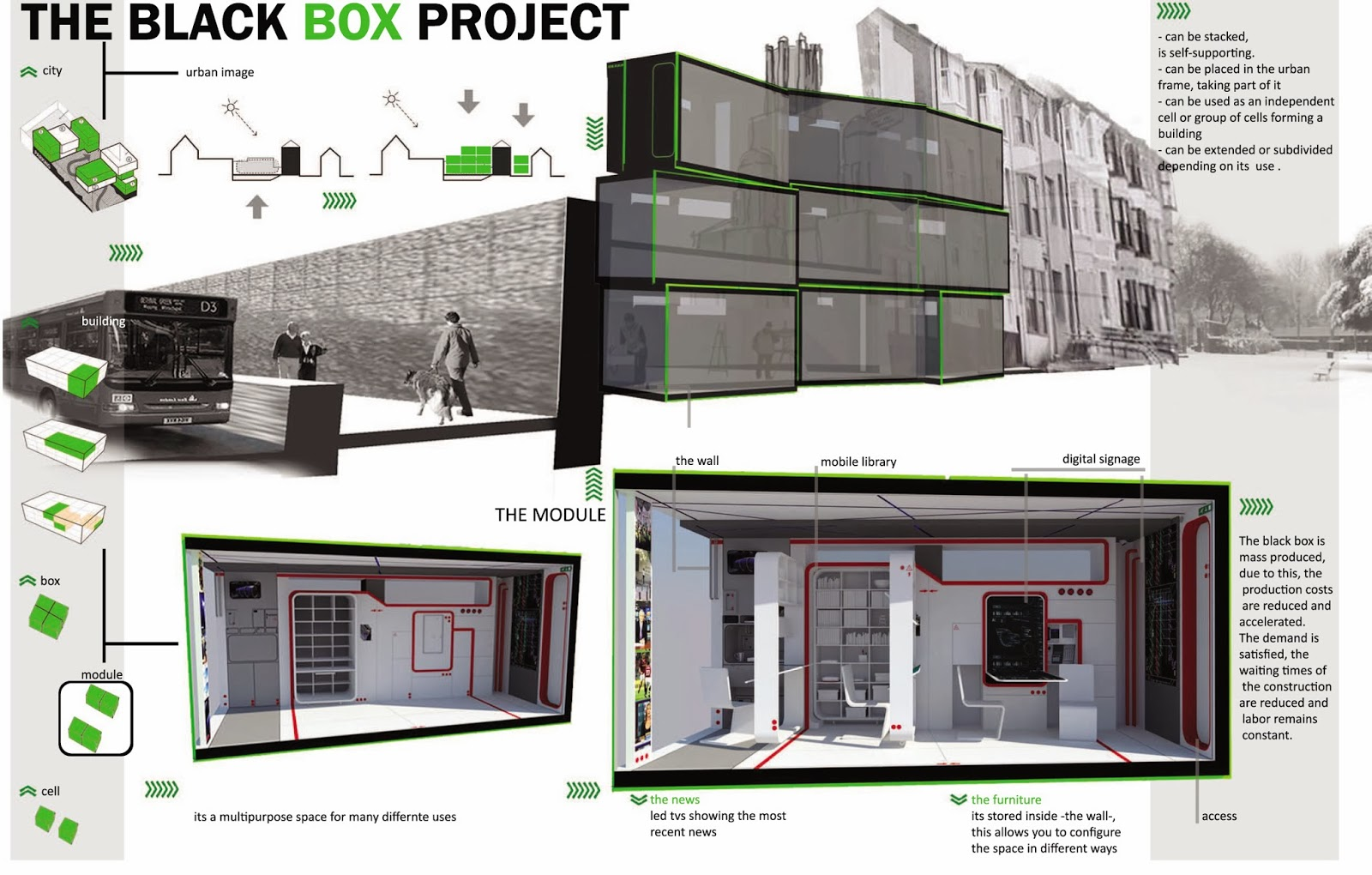 El plan z arquitectura the black box project m dulo de for Plan de arquitectura