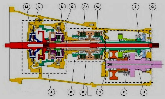 Tractor Gearbox Diagram