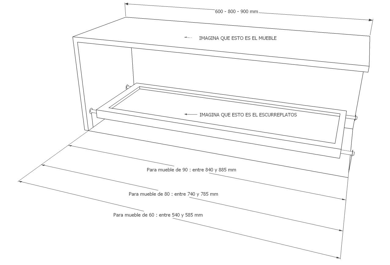 Escurreplatos compacto tu cocina y ba o - Escurreplatos de pared ...