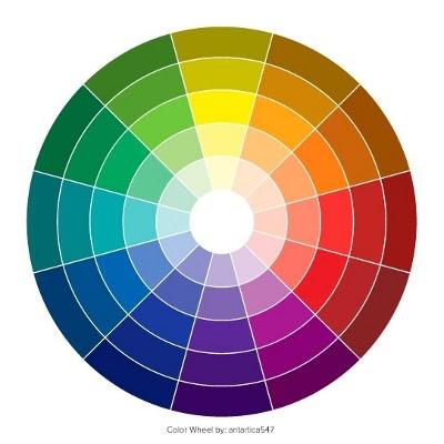Art126 fundamentos del arte y dise o rueda de color - Tonos de colores ...