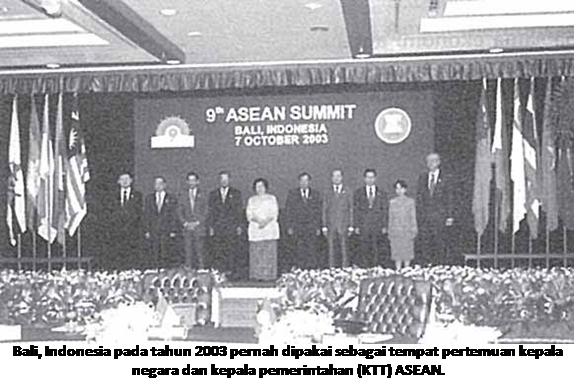 Peran Indonesia dalam Lingkungan Negara-Negara ASEAN
