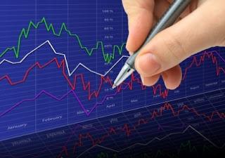 herramientas de análisis Forex