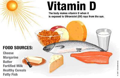 9 Sumber Vitamin D